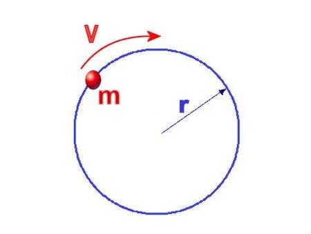 Kreis with Durchmesser und Umfang
