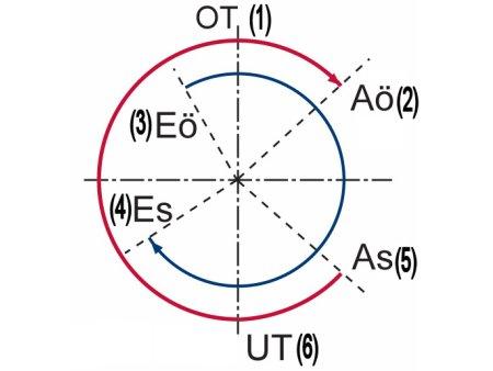 StDiagramm19.jpg